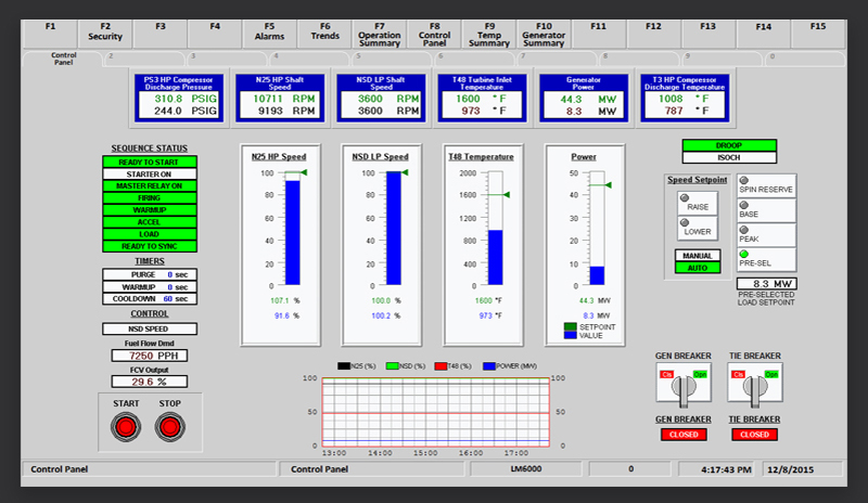 Control Panel Screen